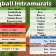 Flagball Intramurals This Week